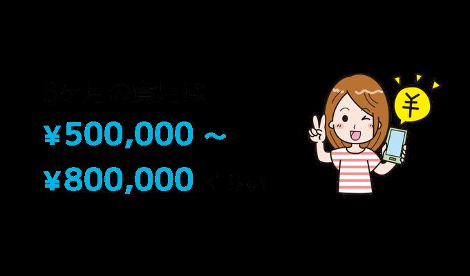 3ヶ月の費用は500,000円〜800,000円